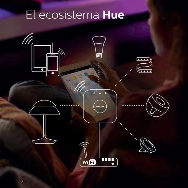 HUE Ecosistema